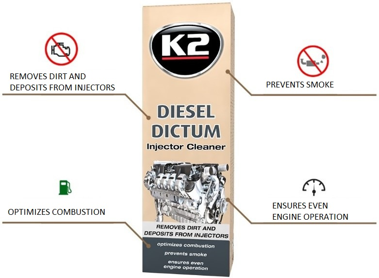Advantages of using K2 Diesel Dictum